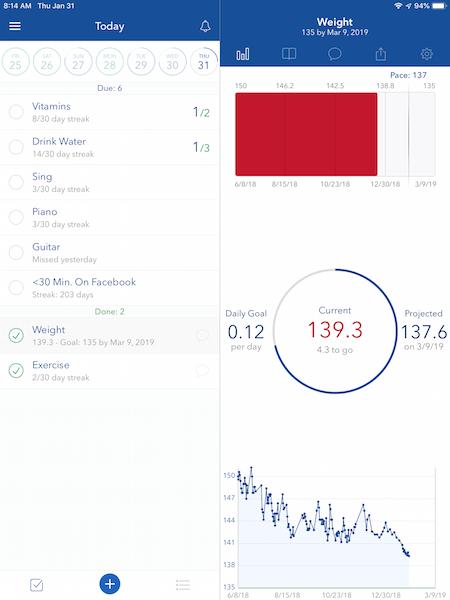 Strides Habit Tracker screenshot with line graph